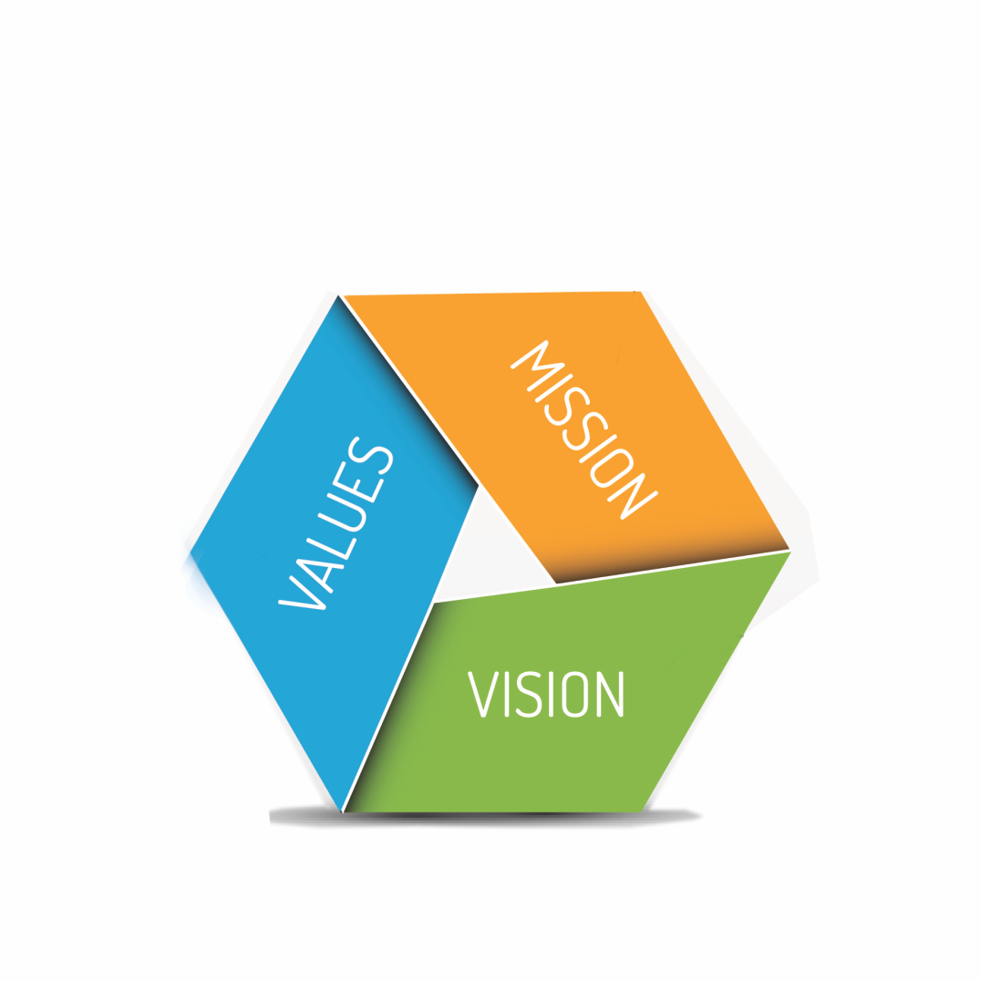 UNICA Vision and Mission and Values